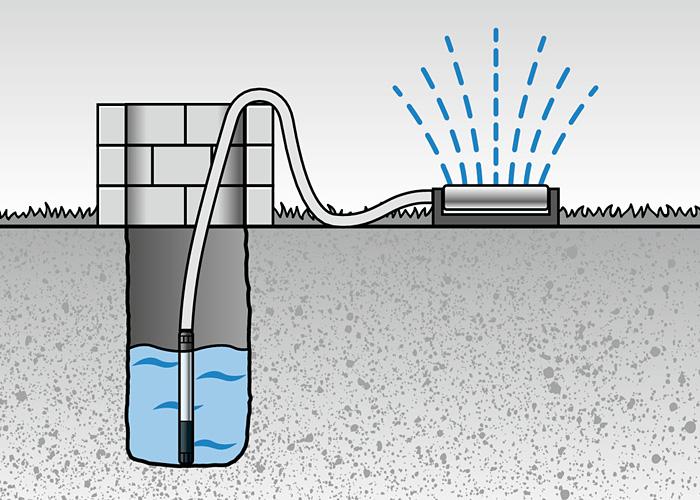 Погружной глубинный насос METABO TBP 4000 M